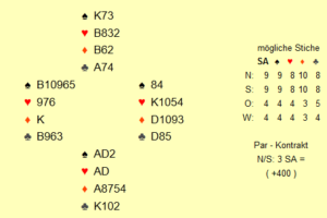 Board 25 vom 27.2.17